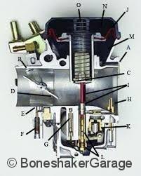 on Keihin Carburetor Diagram